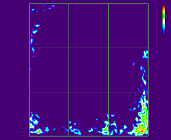 HeatMap From Stack